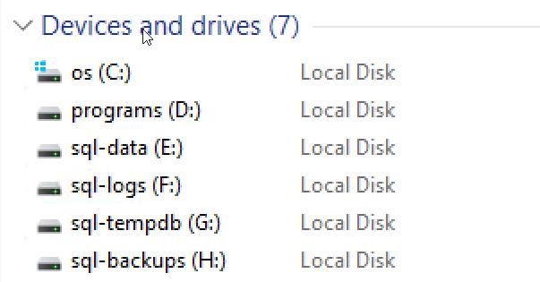 Hard drives configuration